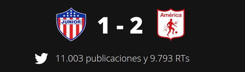 Volvió el fútbol en Colombia
